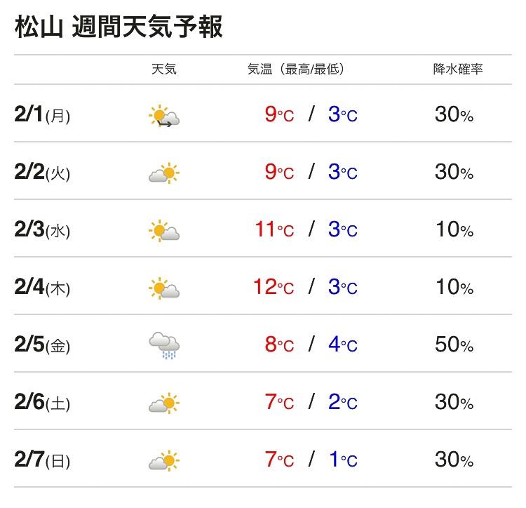 天気 明日 予報 の 東京(東京)