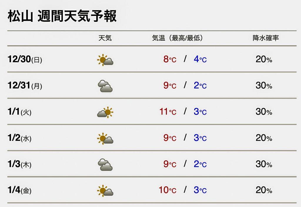 の 天気 予報 松山
